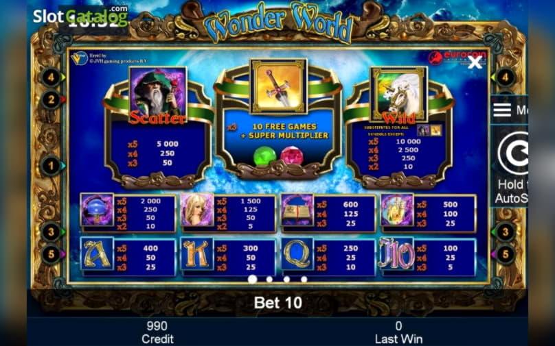 €575 FREE Chip at Casino Las Vegas