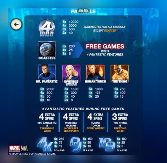 EUR 2480 No Deposit Bonus Casino at 888 Casino
